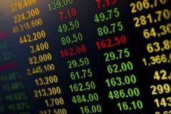Globala aktiemarknadidénummer ska berätta dig att underteckna bokföringsunderlaget royaltyfri foto