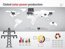Globala sol- energi- och strömproduktiondiagram Arkivfoton
