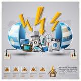 Globale Afval Elektronische Apparaten en Toestellen Infographic royalty-vrije illustratie