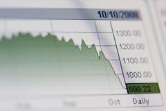 Globale financiële crisis Royalty-vrije Stock Foto's