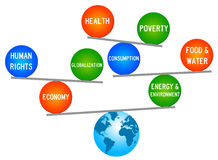Globale Herausforderungen stock abbildung