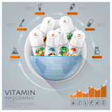 Globale Medisch en Gezondheid Infographic met Ronde Cirkelvitamine Stock Foto's