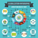 Globalization infographic concept, flat style. Globalization infographic banner concept. Flat illustration of globalization infographic vector poster concept for Stock Photography