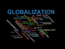 GLOBALIZATION - word cloud wordcloud - terms from the globalization, economy and policy environment Stock Photos