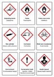 The Globally Harmonized System of Classification and Labeling of Chemicals vector on white background. Illustration vector illustration