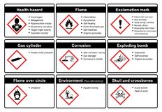 The Globally Harmonized System of Classification and Labeling of Chemicals vector on white background. Illustration stock illustration