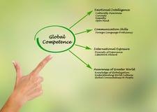 Globalna kompetencja zdjęcie royalty free