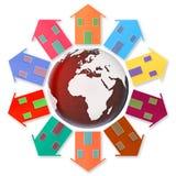 Globalnej wioski pojęcia wizerunek Fotografia Stock