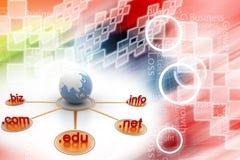 Globe around different domains illustration Stock Image