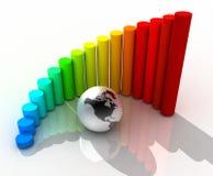 Globe and Bar Chart Stock Photography