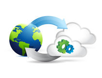 Globe cycle clouds and gears illustration Royalty Free Stock Photo