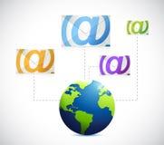 Globe email communication concept illustration Royalty Free Stock Photos
