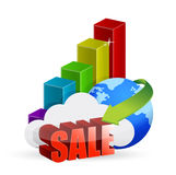 Globe graph globe sale Royalty Free Stock Images