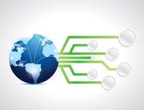 Globe network and circuit. illustration Stock Photos