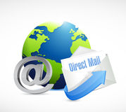 Globe at symbol and direct mail Stock Image