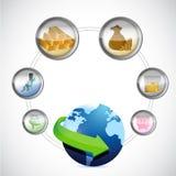 Globe symbol and monetary icons cycle Stock Image
