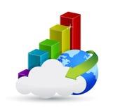 Globo, gráfico de negocio y computación de la nube Imagenes de archivo