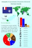 Glorioso Islands. Infographics for presentation. All countries of the world. vector illustration