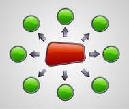 Gloss marketing diagram. Glossy social media diagram marketing presentation. Vector file layered for easy manipulation and custom coloring Stock Photos