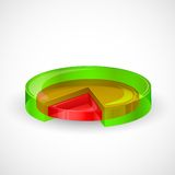 Glossy Pie Chart. Easy to edit vector illustration of glossy pie chart stock illustration