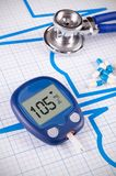 Glucometer and stethoscope Stock Images