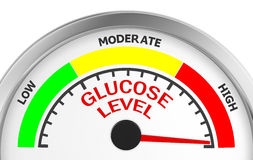 glucose foto de stock royalty free