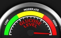 Glucose. Level to maximum conceptual meter, 3d rendering Stock Images