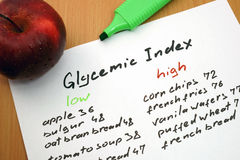 Glycemic index Royalty Free Stock Photo