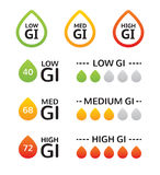 Glycemic Index Labels Stock Image