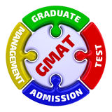 GMAT. Graduate Management Admission Test. The mark in the form of a puzzle. The inscription `GMAT. Graduate Management Admission Test` on the puzzle in the shape stock illustration