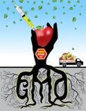GMO (中止它) 向量例证