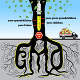 GMO (中止它) 库存例证