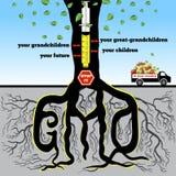 GMO (stop it). Stock Photos