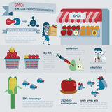GMOs infographics  Royalty Free Stock Images