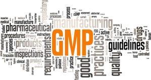 GMP Stockbild