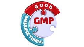 GMP Buena práctica de fabricación La marca de verificación bajo la forma de rompecabezas ilustración del vector