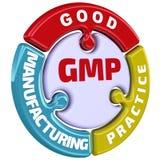 GMP Good manufacturing practice Het vinkje in de vorm van een raadsel stock illustratie