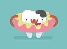 Gnijący ząb z pączkiem, stomatologiczny pojęcie ilustracja wektor