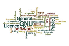 GNU General Public Licence - Word Cloud. Word Cloud: GNU General Public Licence Royalty Free Stock Images