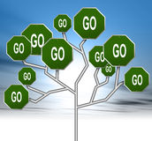 Go Road signs Royalty Free Stock Image