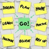 Go Sticky Note Diagram Background Dream Plan Prepare for Goal Stock Photos