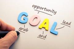 Goal Acronym Royalty Free Stock Image
