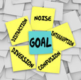 Goal Distraction Diversion Noise Interruption Confusion Sticky N. Goal word on sticky note surrounded by distractions, diversions, confusion, interruptions, and Royalty Free Stock Photography