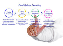 Goal-Driven Investing Royalty Free Stock Photos