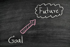 Goal and future on blackboard Royalty Free Stock Photography