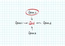 Goal options hand-drawn vector design Stock Image
