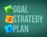 Goal policy strategy plan Royalty Free Stock Photography