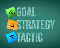 Goal policy strategy tactic, Royalty Free Stock Photo