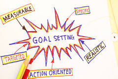 Goal setting Royalty Free Stock Photo