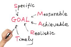 Goal setting concept Stock Photography